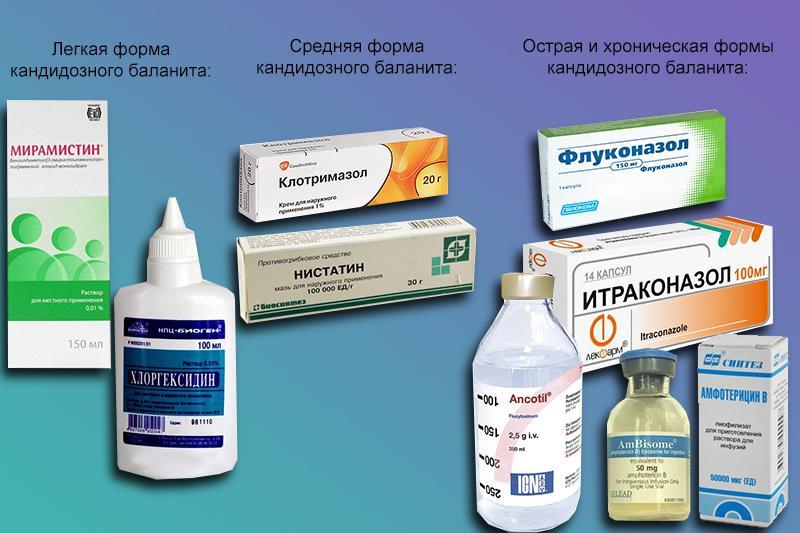 Какие лекарства принимают для лечения баланопостита?