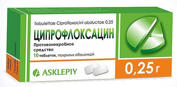 Ципрофлоксацин для лечения гонореи